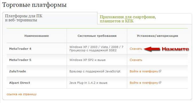 ystanovka-metatrader4-2